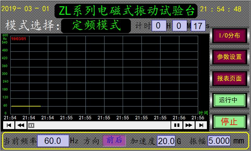 电磁式振动试验台定频曲线图