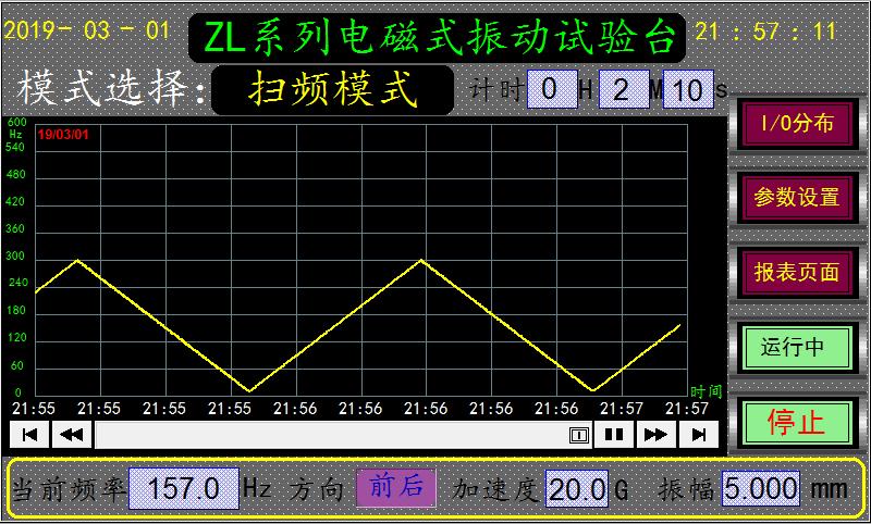 电磁式振动试验台扫频曲线图