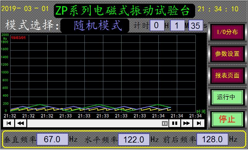 四度一体振动台随机曲线图