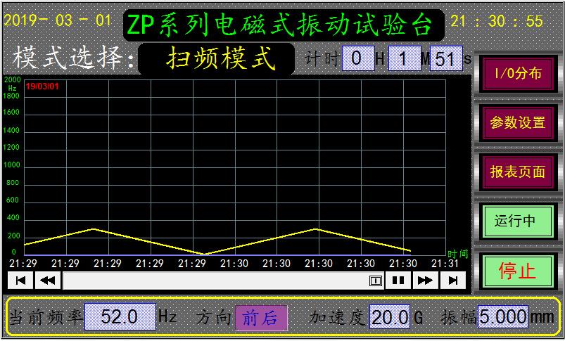 三轴振动试验台扫频模式图