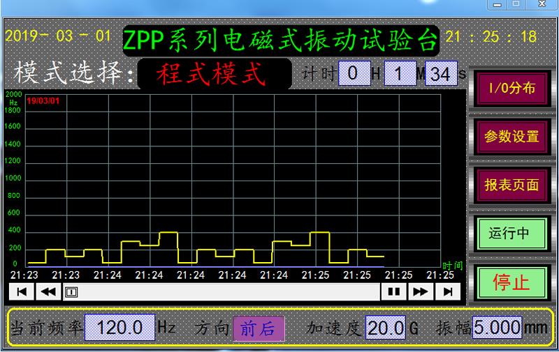 六度一体机振动台程式模式