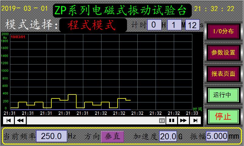 三轴振动试验台程式模式图