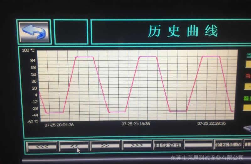 快速温变循环试验箱历史曲线