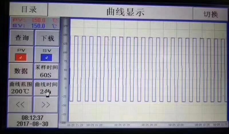 储蓄式温度冲击试验箱曲线图