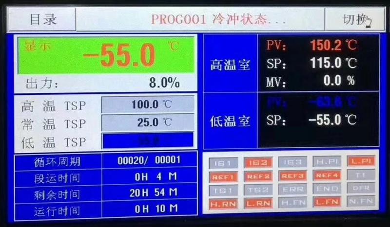 冷热循环冲击试验箱控制系统