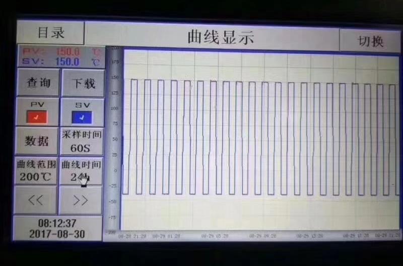 冷热循环冲击试验箱曲线图