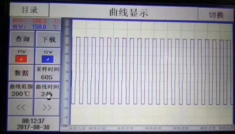 可程式冷热冲击试验箱历史曲线图